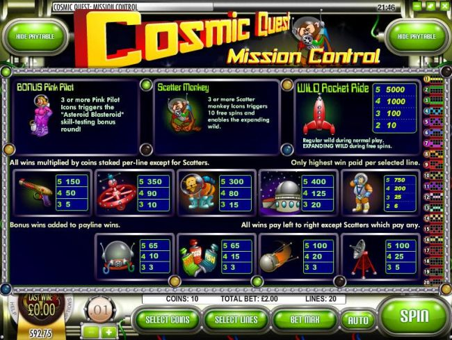 slot game symbols paytable offering wild rocket ride, scatter monley and bonus pink pilot features by Casino Bonus Beater
