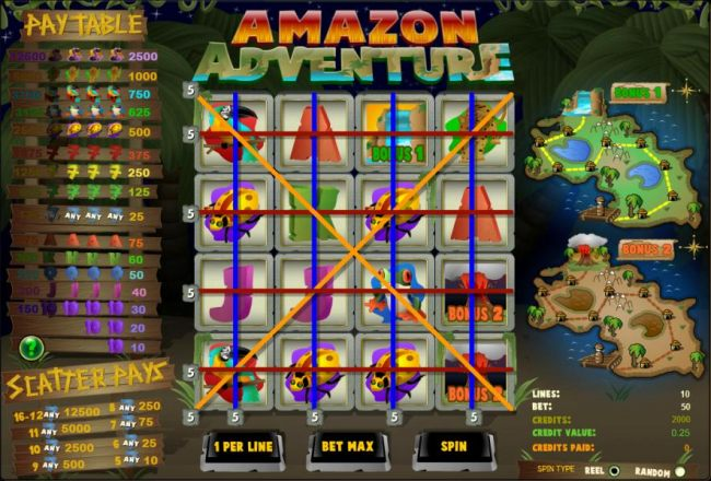 Amazon Adventure by Casino Bonus Beater