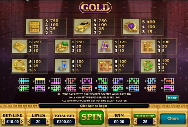 Casino Bonus Beater - Slot game symbols paytable and payline diagrams