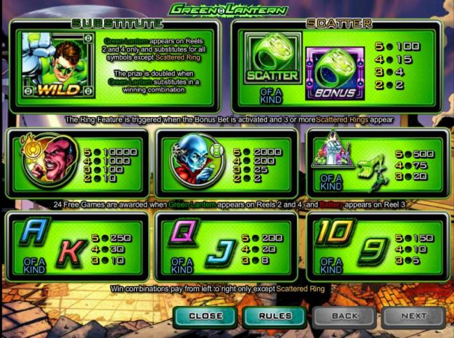 paytable, win combinations pay from left to right only except scattered ring - Casino Bonus Beater