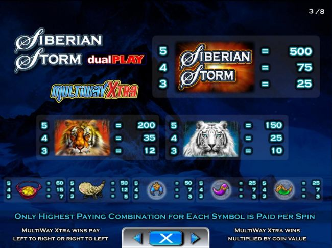 Slot game symbols paytable. Only highest paying combination for each symbol is paid per spin.