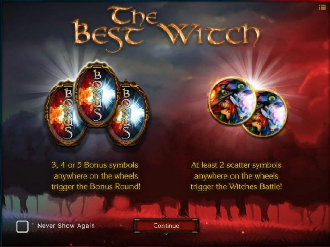 Images of The Best Witch