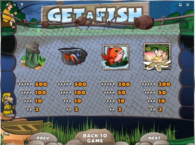 Casino Bonus Beater image of Get A Fish