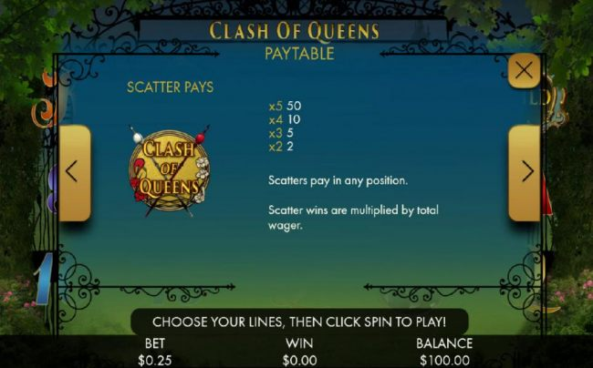 Scatter Paytable - Scatters pay in any position. Scatter wins are multiplied by total wager.