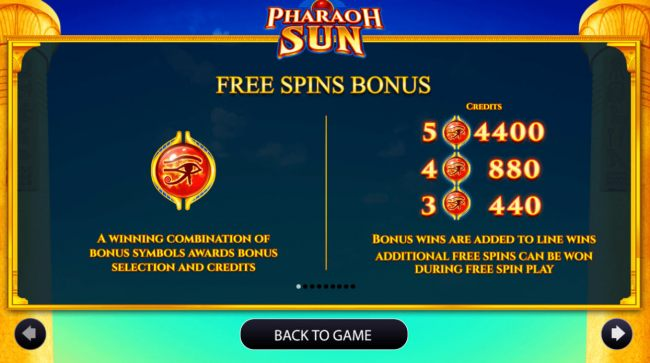 Free Spins Rules by Casino Bonus Beater