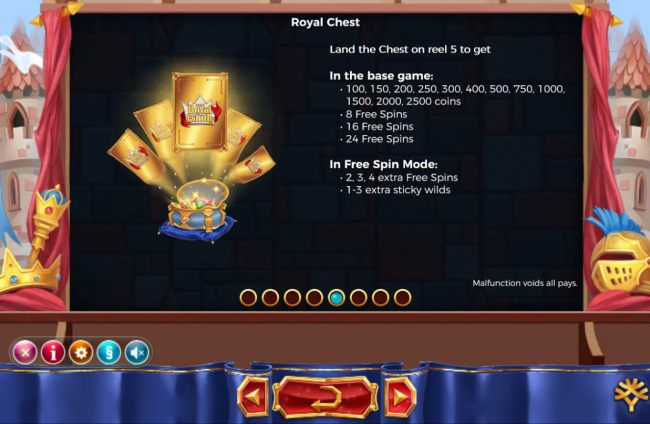 Royal Chest