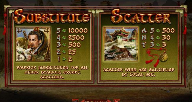 Warrior substitutes for all other symbols except scatters. Scatter wins are multiplied by total bet. - Casino Bonus Beater