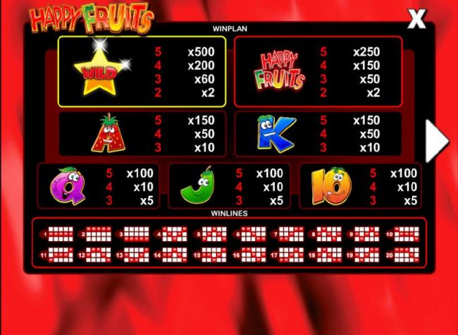 Casino Bonus Beater image of Happy Fruits