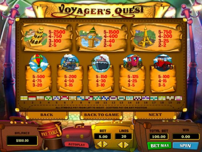Slot game symbols paytable and Payline Diagrams 1-20. All symbols pay from left to right. Scatters pay on any position.