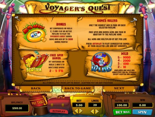 Casino Bonus Beater - Hit compasses on reels 2, 3 and 4 of an actve payline to play the Voatgers Quest bonus game and win up to 3600 bonus points. Hit suit cases on reels 1 and 5 to win 5 free spins.