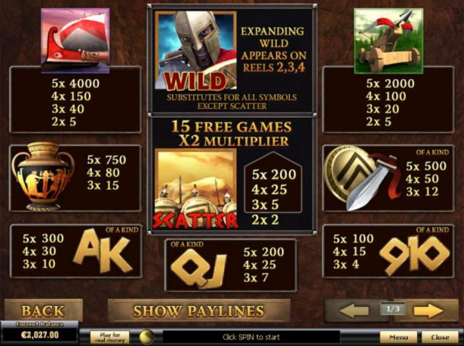 Scatter, Wild, Free Games and slot game symbols paytable - Casino Bonus Beater