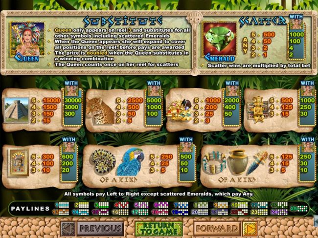 Slot game symbols paytable featuring ancient Mayan inspired icons. by Casino Bonus Beater