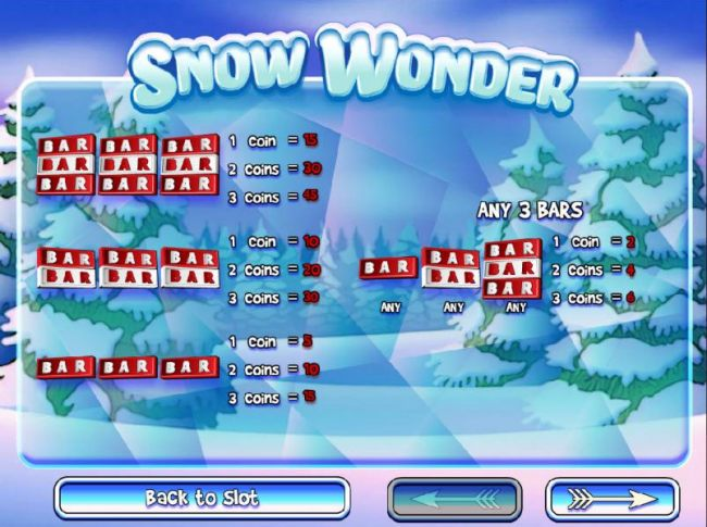 Casino Bonus Beater image of Snow Wonder