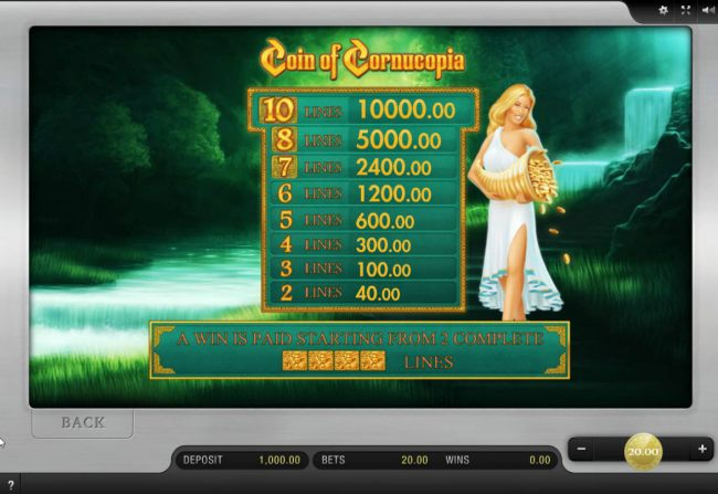 Spiele Coin Of Cornucopia - Video Slots Online