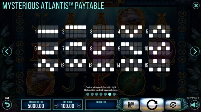 Images of Mysterious Atlantis