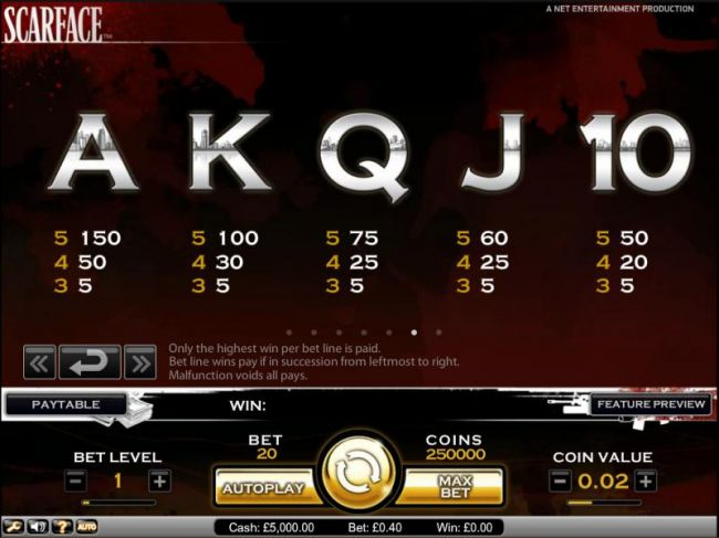 Scarface slot game  payout table by Casino Bonus Beater