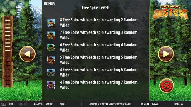 Casino Bonus Beater - Free Game Rules