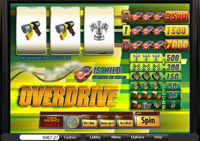 Overdrive by Casino Bonus Beater
