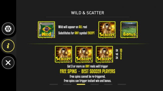 Casino Bonus Beater - Wild and Scatter Symbols Rules and Pays