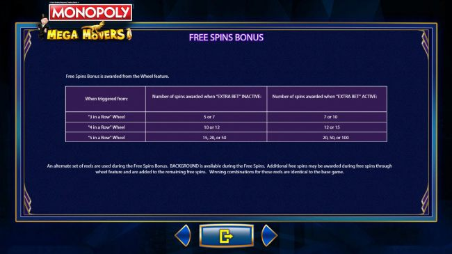 Casino Bonus Beater - Free Spins Bonus Game Rules