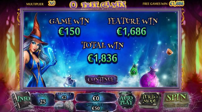 A total of 1,836.00 awarded for fre games play - Casino Bonus Beater