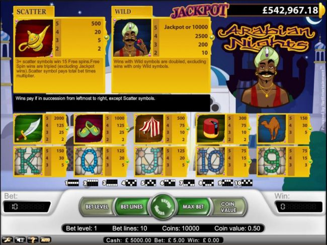 Arabian Nights slot game payout table