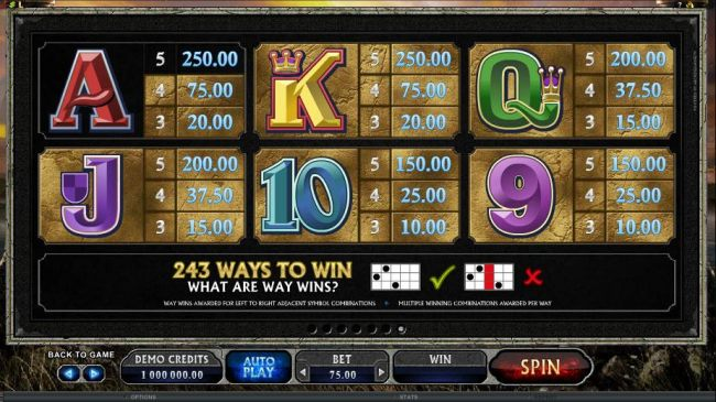 slot game symbols paytable continued