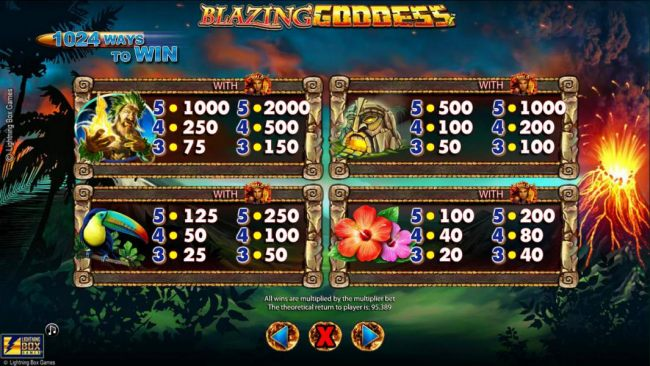 High value slot game symbols paytable. All wins are multiplied by the multiplier bet. The theoretical return to player is 95.389%