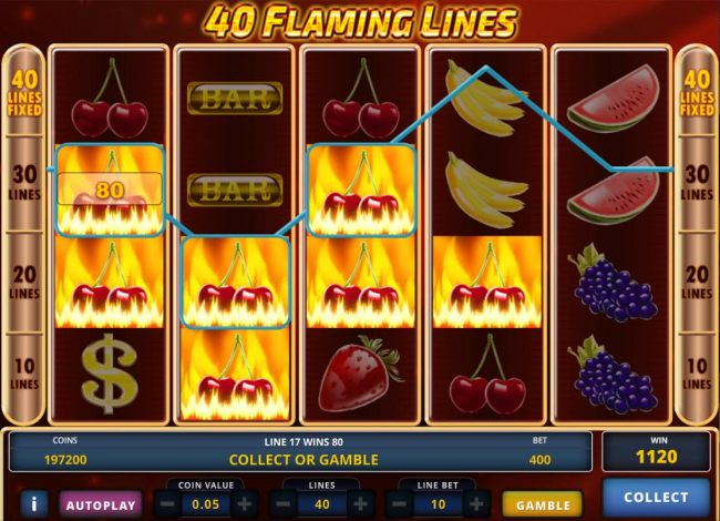 Cherry symbols landing on the reels form multiple winning paylines leading to an 1120 coin payout.