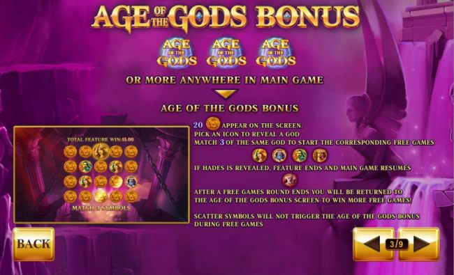 Three or more Age of the Gods scatter symbols anywhere in main game awards the Age of the Gods Bonus.