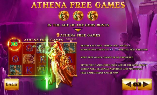Athena Free Games Rules
