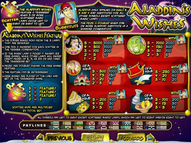 Slot game symbols paytable featuring Arabian knights inspired icons.