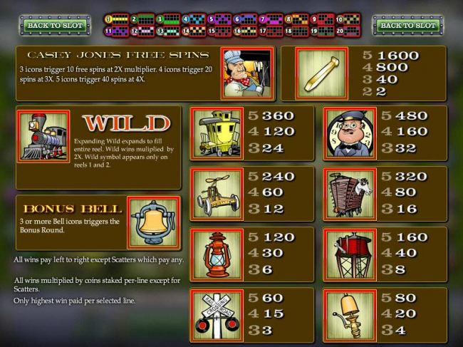 casey jones free spins, wild, bonus bell and slot game symbols paytable along with payline diagrams