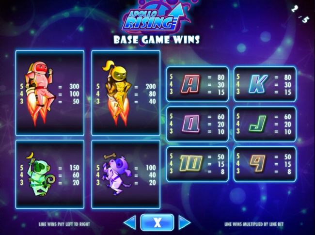 Slot game symbols paytable - Line wins pay left to right. Line wins multiplied by line bet