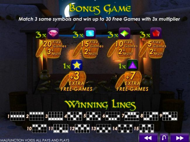 Bonus Game - Match 3 same symbols and win up to 30 Free Games with 3x multiplier. Payline Diagrams 1-15