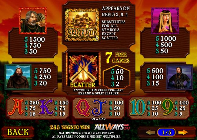 Slot game symbols paytable featuring Robin Hood inspired icons.