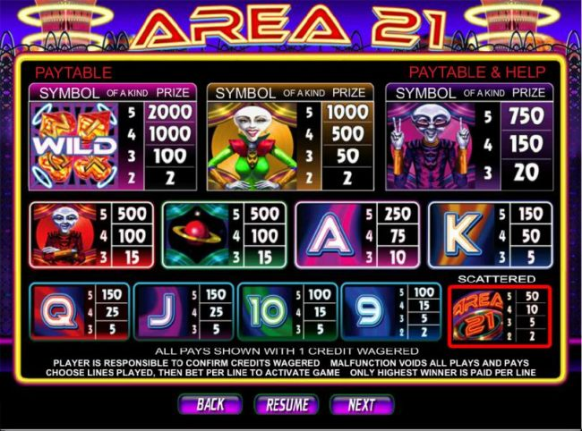 paytable - max payout 2000 coins