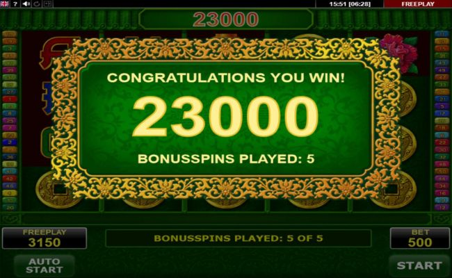 Total Free Spins Payout 23000 credits