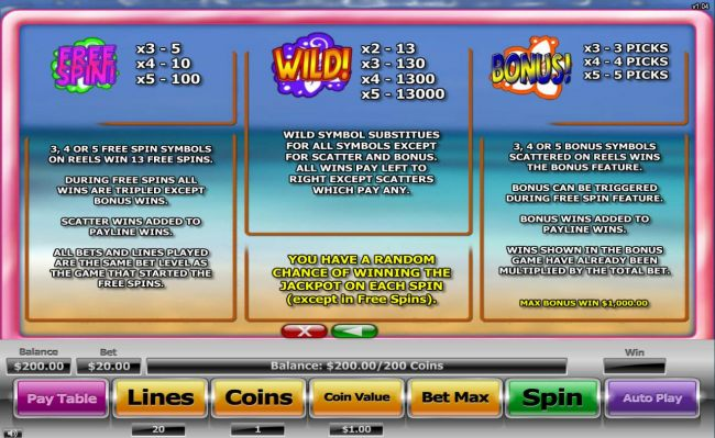 Free Spins, Wild and Bonus Symbols Pays and Rules
