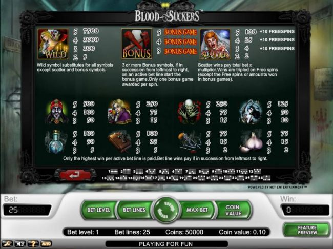 wild, bonus, scatter and symbols payout table
