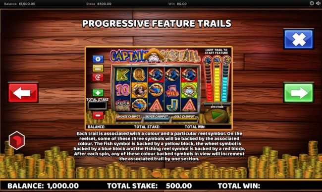 Progressive Feature Trails Rules
