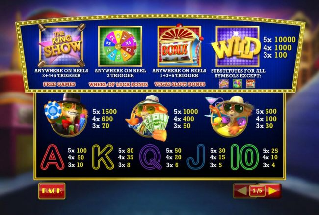 Slot game symbols paytable.