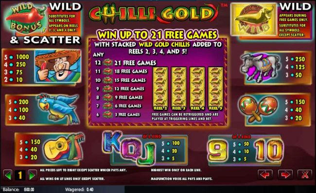 wild, scatter and free games paytable