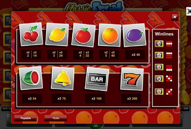 Slot game symbols paytable