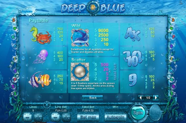 slot game symbols paytable, offering a 9000 coin max payout