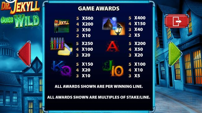 Game Awards Paytable