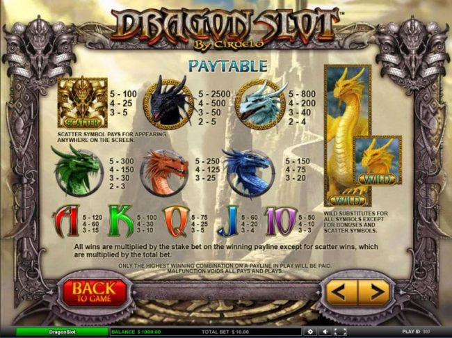 scatter, wild and slot game symbols paytable