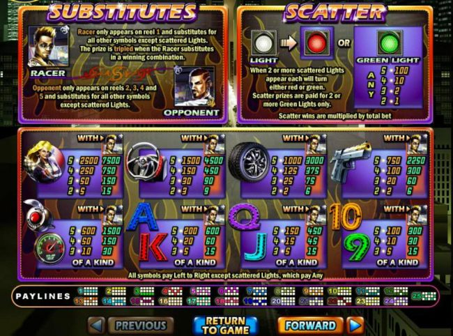 Slot game symbols paytable featuring car racing inspired icons.