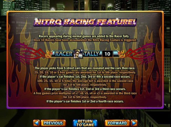 Nitro Racing Feature - Racers appearing during normal games are added to the Racer Tally. Once 10 Racers have been accumulated the Nitro Racing Feature is triggered.