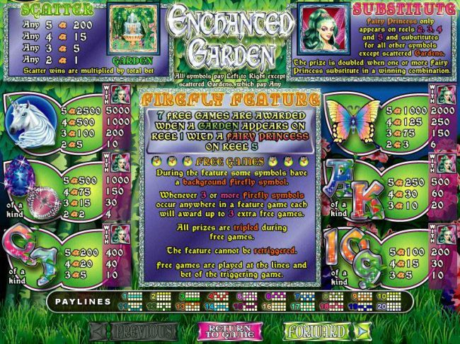 Slot game symbols paytable featuring fairy tale themed icons.